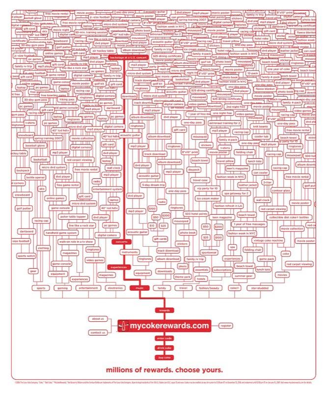 my-coke-print-mcr-sitemap